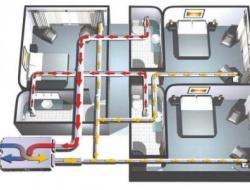 Системы вентиляции для вашего дома